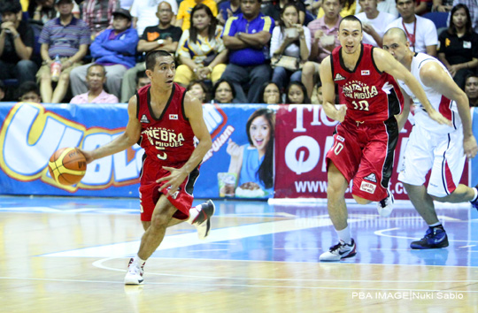 A Closer Look into the Ginebra Funk