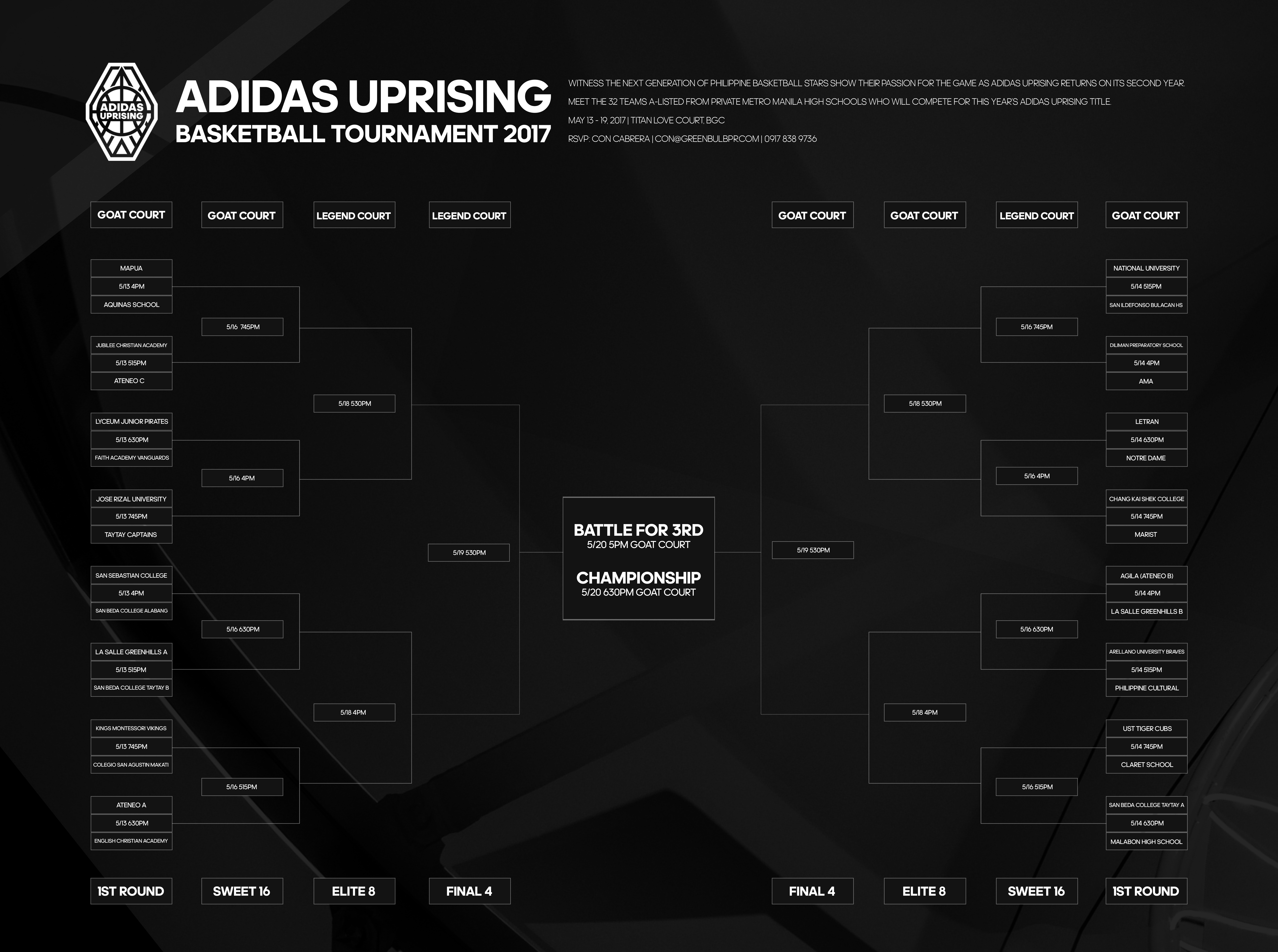 adidas Uprising PH 2017