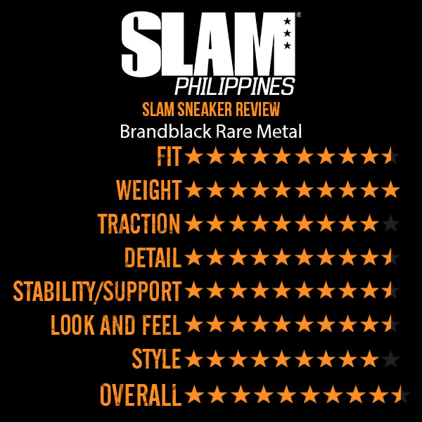 SLAM-SNEAKER-REVIEW BB