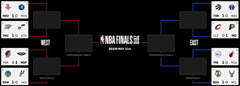 Playoffs April 16