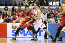 Fantasy Gilas – What would the All-SMC franchise team look like?