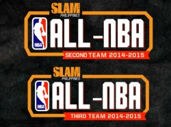 INFOGRAPHIC: The 2014-15 All-NBA Second and Third Teams